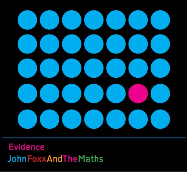 "John Foxx and the maths ""Evidence"""